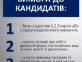 VyboryStudRectora_02